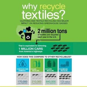 Other - Recycle Textiles! Reuse those clothes!